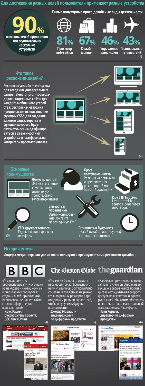 responsive-infographics